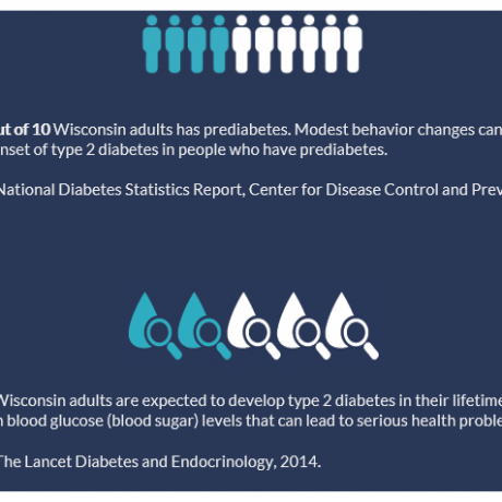 prediabetes-info-wwhealth